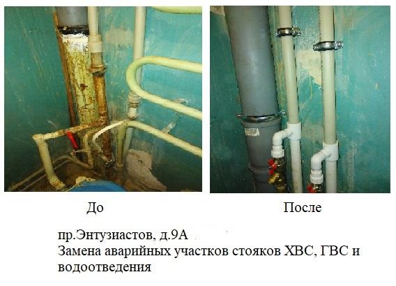Фотоальбом пр. Энтузиастов, д. 9А